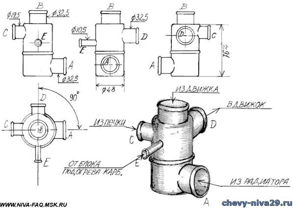 Шевроле нива схема системы охлаждения