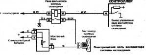 Ремонт моторчика печки ваз 2114