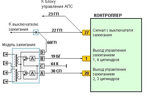 Модуль ваз 2114 схема
